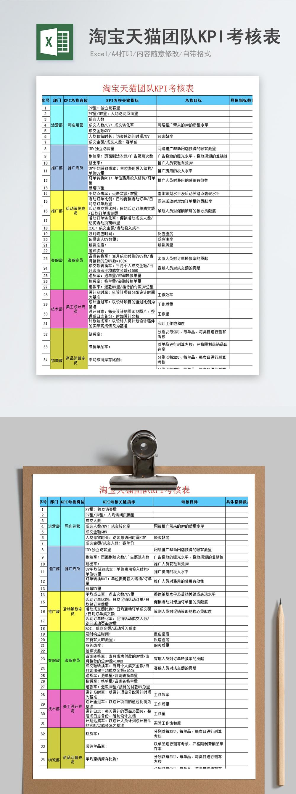 淘宝天猫团队KPI考核表Excel模板图片