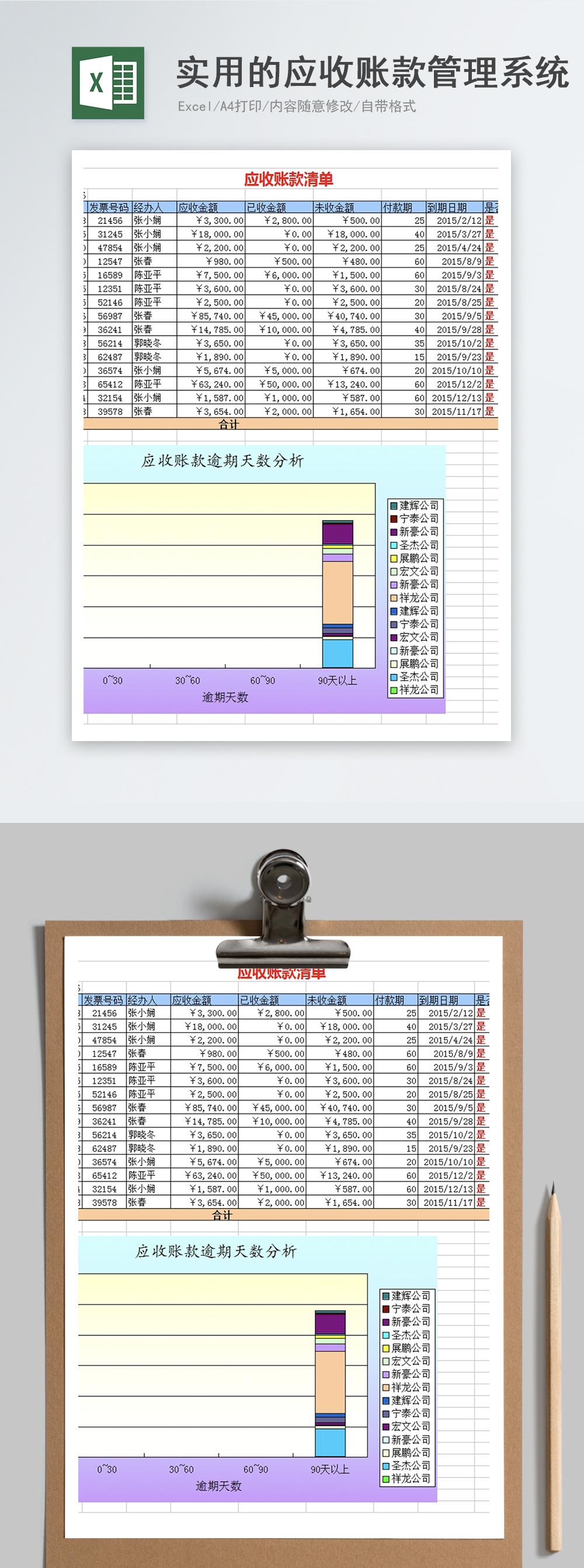 实用的应收账款管理系统Excel模板图片