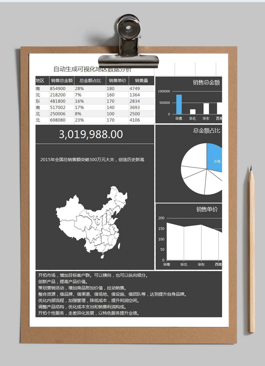 生成可视化地区数据分析Excel模板图片