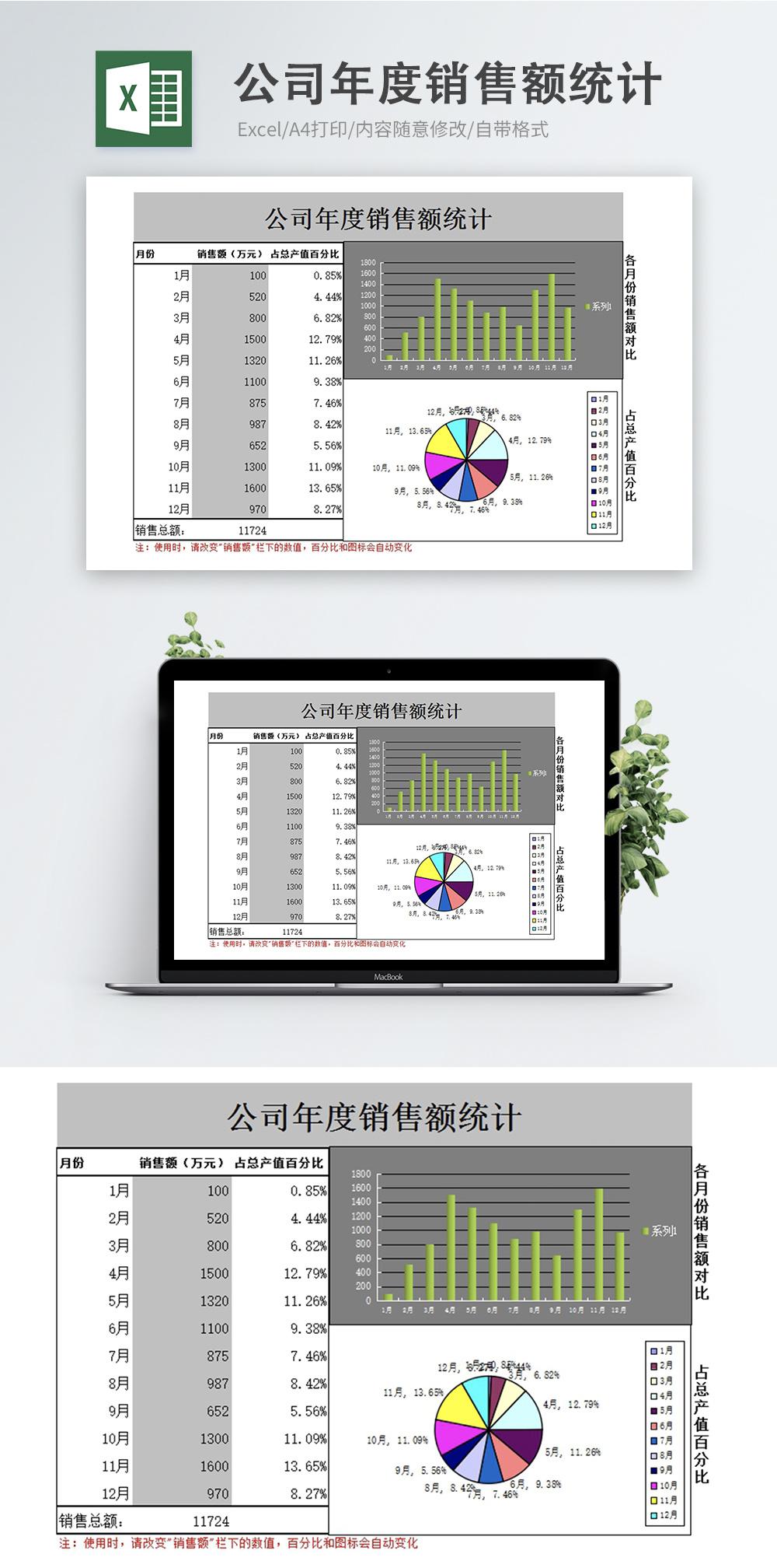 公司年度销售额统计柱状图模板图片