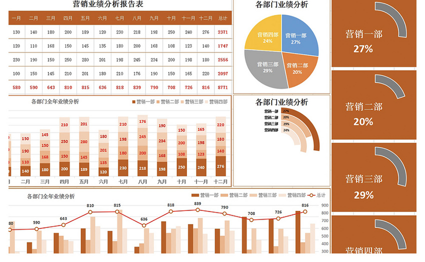 营销业绩分析报告表图片