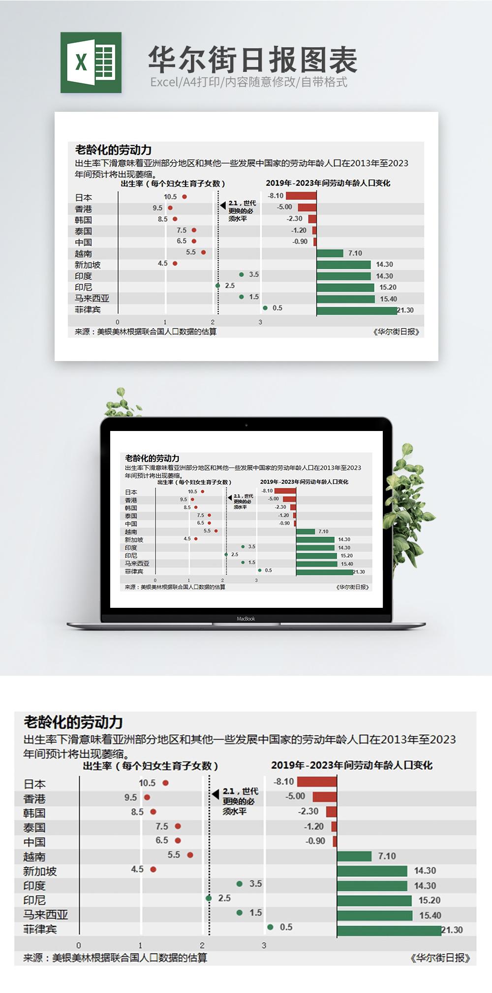 模仿华尔街日报图表Excel模板图片
