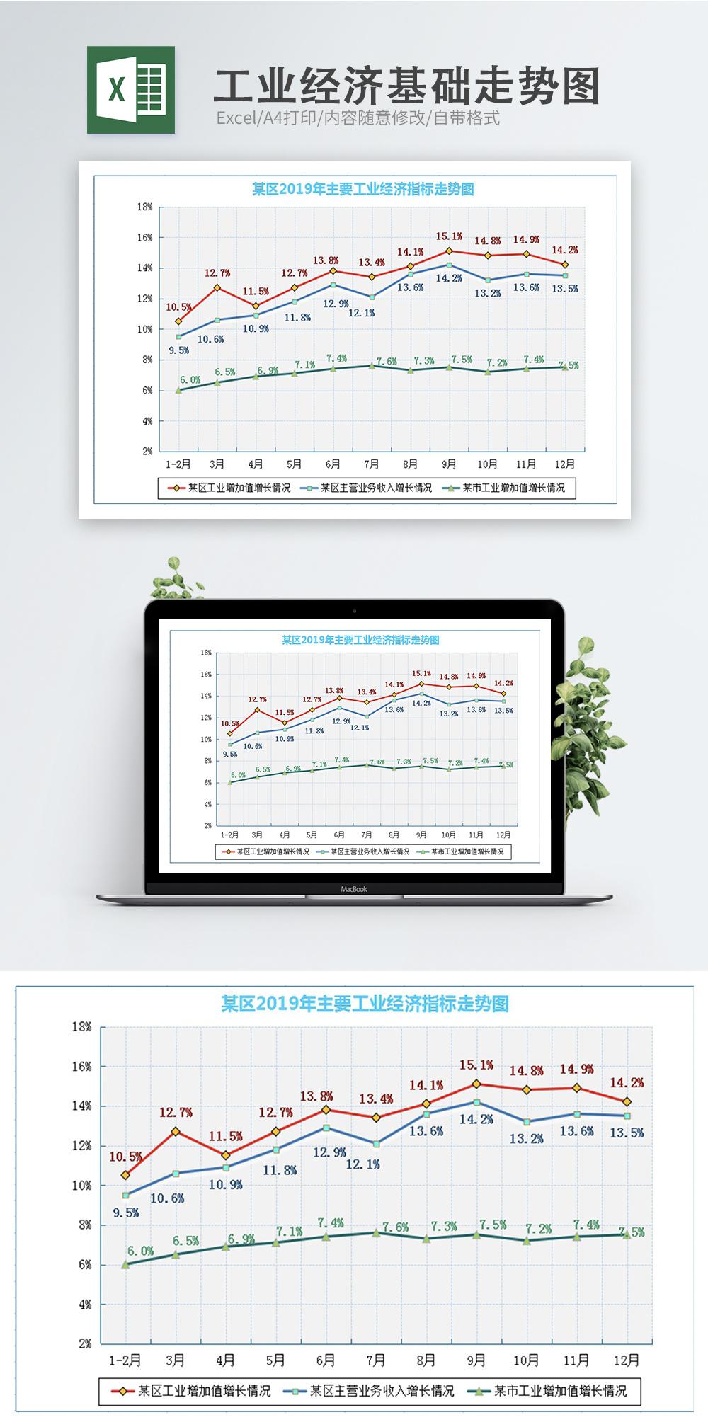 工业基础趋势走势图Excel模板图片