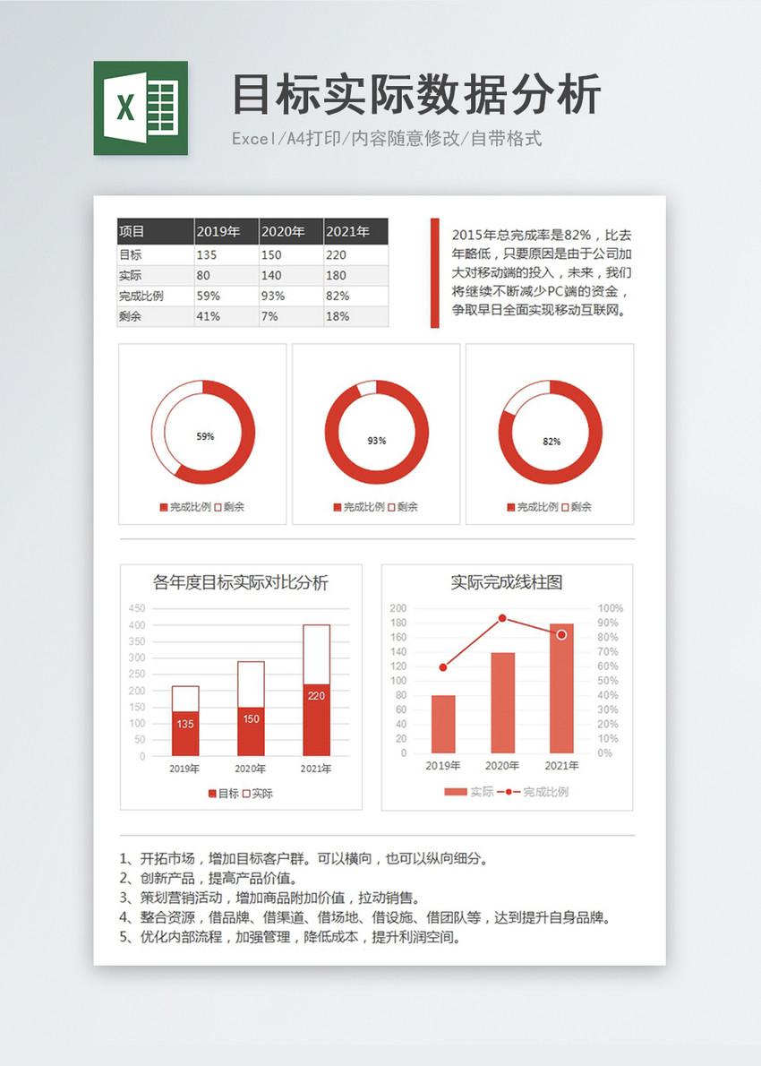 目标实际数据分析报告Excel模板图片