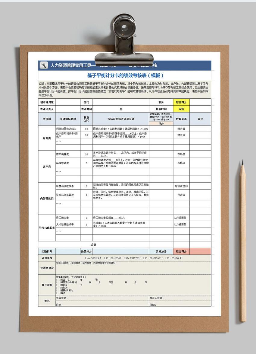 基于平衡计分卡的绩效考核表excel模板图片