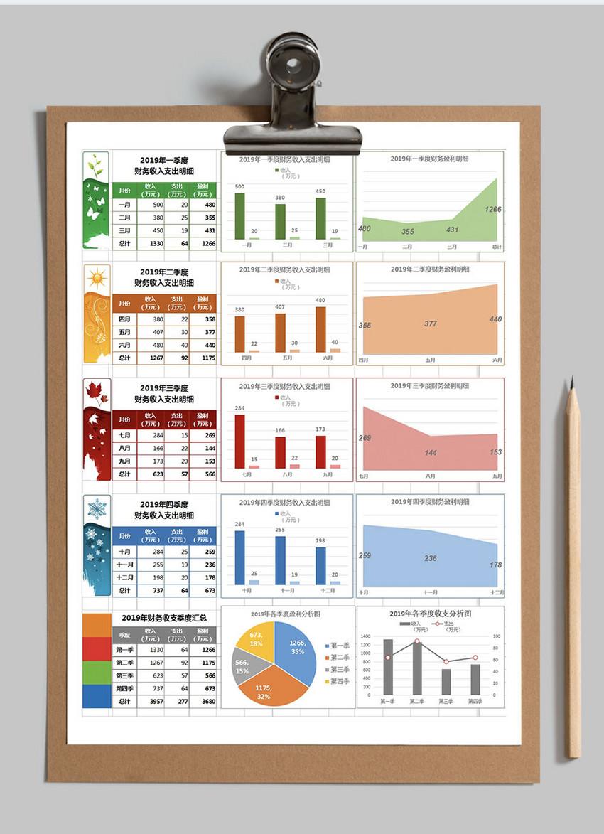 季度财务收支分析表excel模板图片