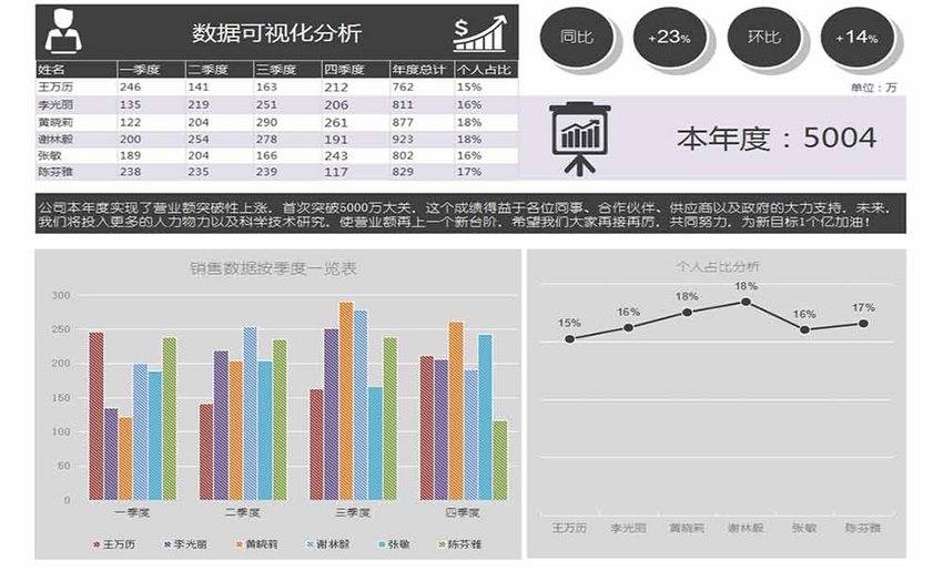 数据分析总结Excel模板图片