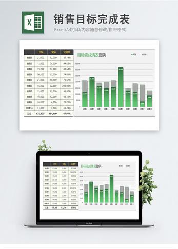 销售人员工资条_每周工作时间任务计划安排表格excel图片-正版模板下载400156142-摄 ...
