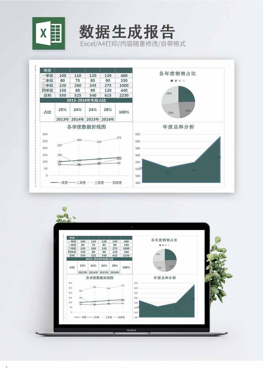 年度季度销量数据生成报告Excel模板图片