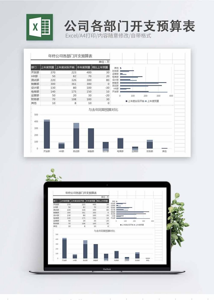 公司各部门开支预算表图片