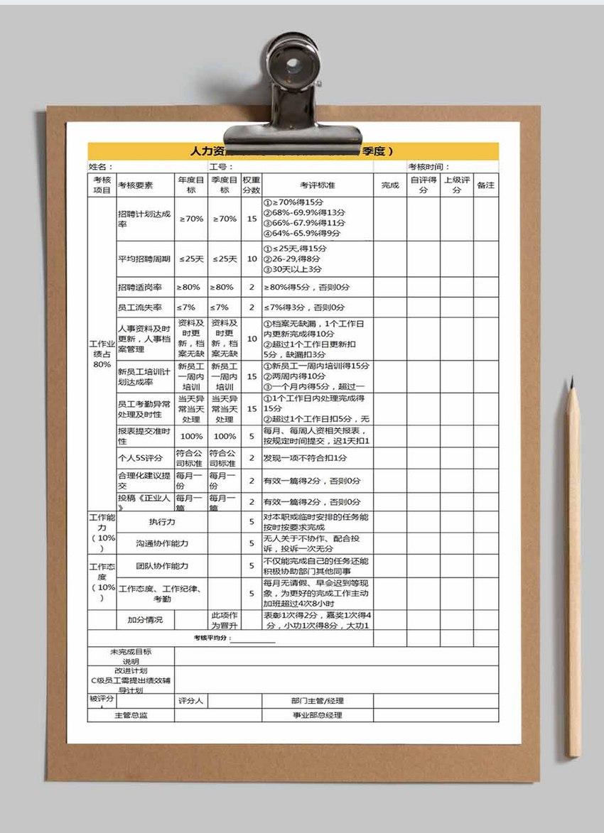 人事专员绩效考核表Excel模板图片