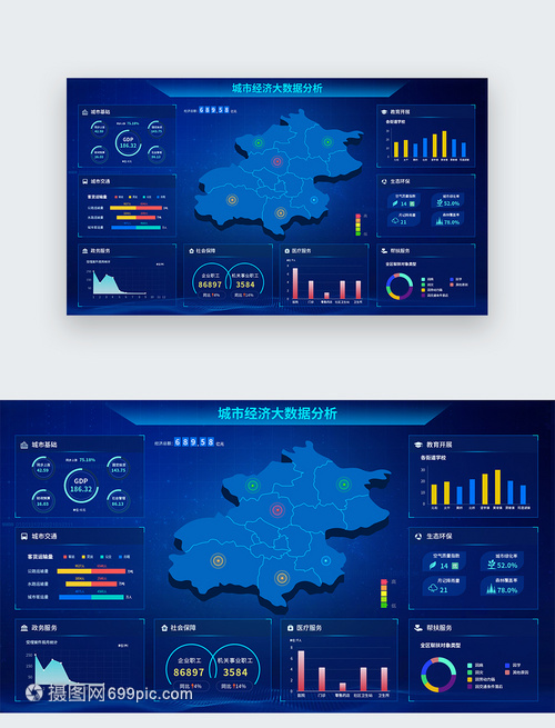 UIv城市web城市界面界面大数据分析经济学室内设计的要求图片