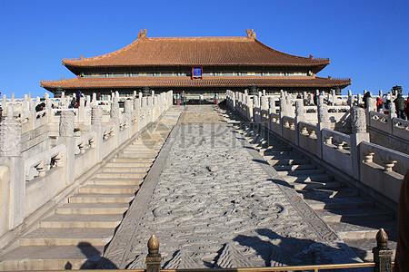 蓝天下的北京故宫图片