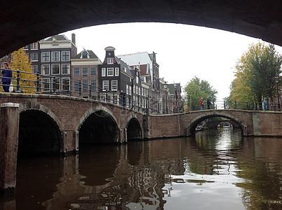 天空下的阿姆斯特丹图片