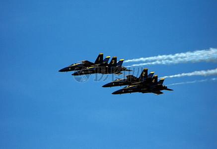 蓝天上的喷气式飞机图片