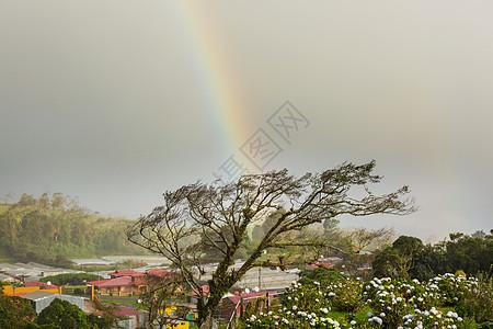 中美洲哥斯达黎加美丽的山脉景观图片