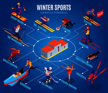 冬季运动流程图与自由式回旋花样滑冰冰上曲棍球,滑雪,马拉松,生物项,骨架,赛车,滑雪板等距元素矢量插图图片