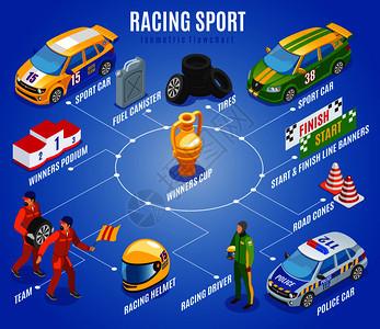 赛车运动等距流程图与跑车队符号等距矢量插图图片