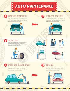 汽车中心服务复古卡通信息汽车维修诊断维修服务复古卡通信息图表海报与发动机油电池更换矢量插图图片
