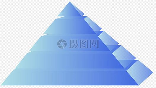 金字塔, 图层,图片