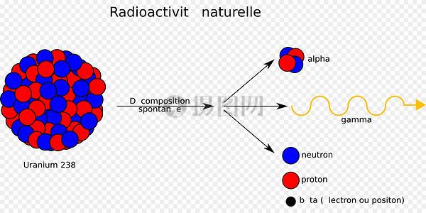 放射性符号图片
