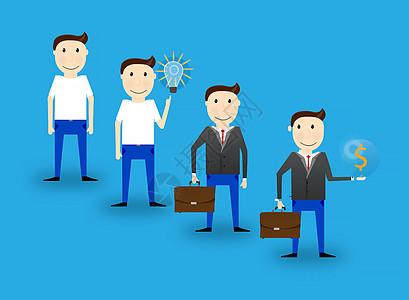 卡通金融人物图片
