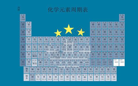 化学元素周期表图片