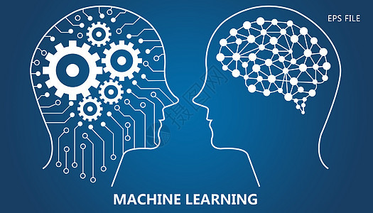 机器学习正负形科技图片