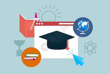 在线教育素材图片