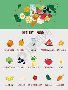 健康的食物分类图片