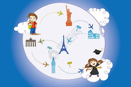 留学路线图图片