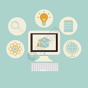 线上教育图片