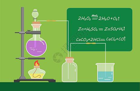 化学实验课图片