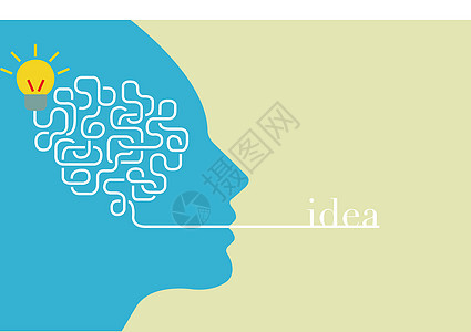 大脑里的知识图片