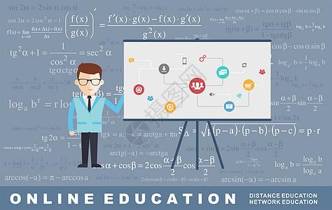 在线教育矢量图图片