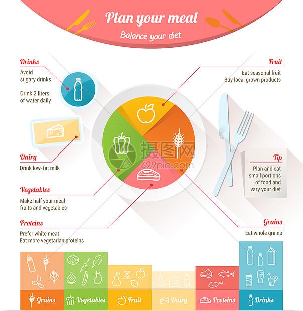 食品数据图表矢量图图片