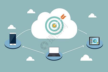电子商务数据云图片