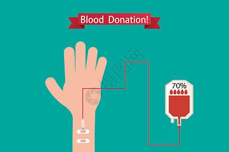 医疗输血图片