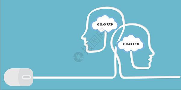 科技大脑云计算图片