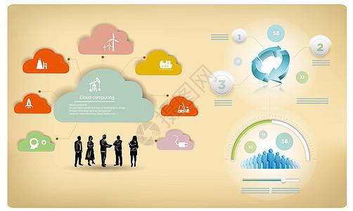 商务项目流程图表图片