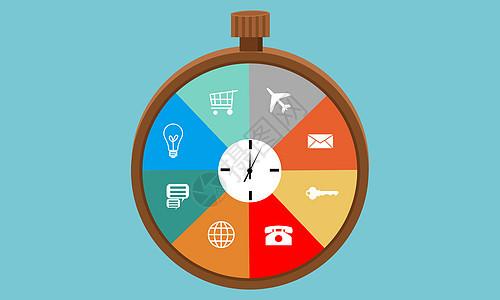 时间分配与作息时间安排图片