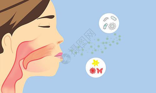 呼吸道疾病图片