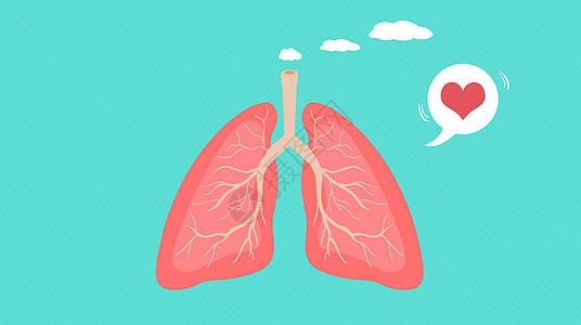 肺部健康图片