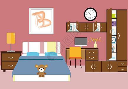 卧室房间室内图片