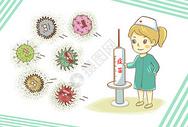 疫苗病毒图片