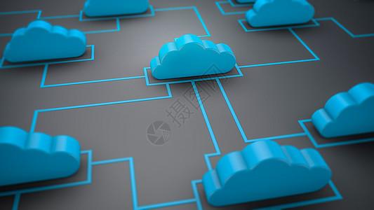 云服务背景图片