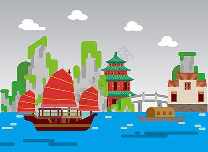 中国传统建筑扁平风景插画图片
