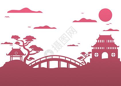 中国传统古风建筑扁平图片