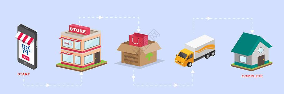 网购流程图片