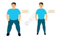 健身健康减肥图片
